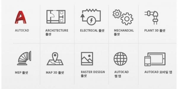 가입자는 오토데스크 어카운트 포털이나 오토데스크 데스크톱 앱을 통해 이번 AutoCAD에 포함된 모든 전문화 툴셋으로 사용할 수 있다. 예를 들어, 아키텍처(Architecture) 툴셋의 경우, 문, 벽, 창문 등 건축요소들을 하나의 설계로 통합하는 데 소요되는 시간을 단축시킨다. 벽 하나를 생성하는 데 필요한 단계를 기존의 다섯 단계에서 세 단계로 줄었다.