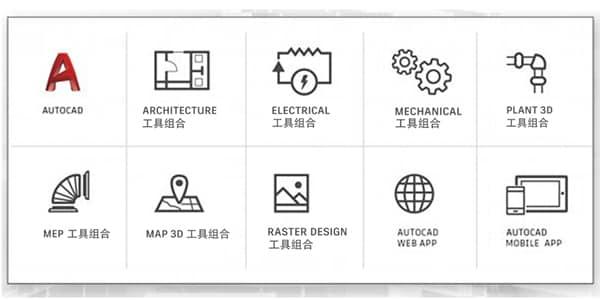 《 AutoCAD 工具组合工作效率研究》教程
