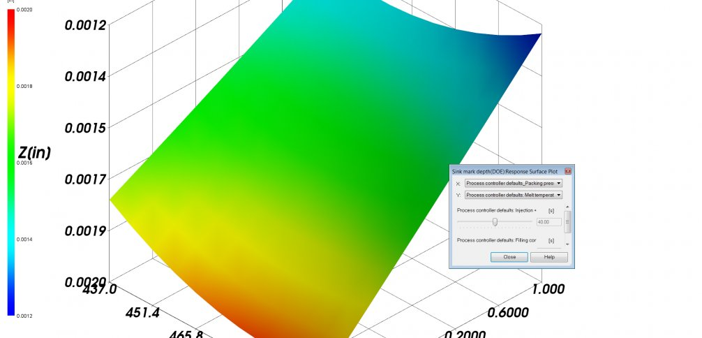 Image of Moldflow design of experiments result visualization