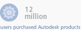 12 million users purchased Autodesk products