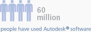 60 million people have used Autodesk software