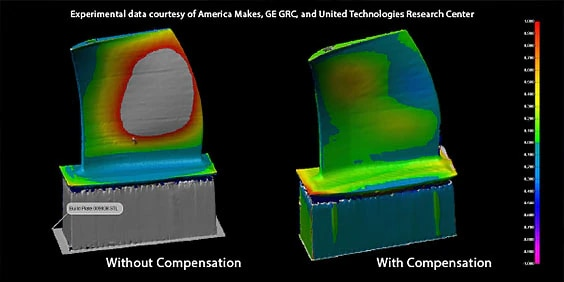Simulation results being used to compensate for print distortion