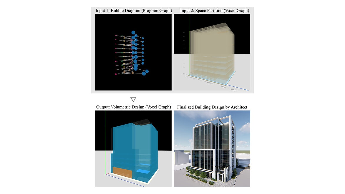 Architectural volumetric input and output designs