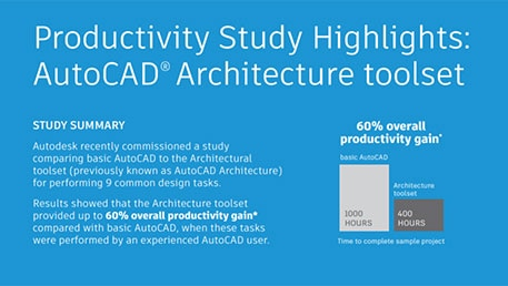 Productivity Study Highlights: AutoCAD Architecture