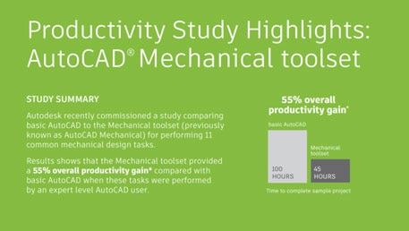 Productivity Study Highlights: AutoCAD® Mechanical