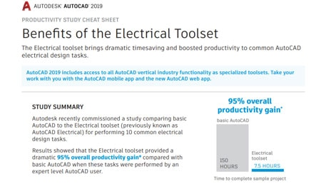 AutoCAD Productivity Study cheat sheet - AutoCAD® Electrical