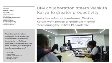 Waskita Karya's digital transformation