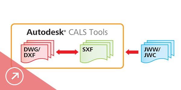 CAD データ一括変換機能