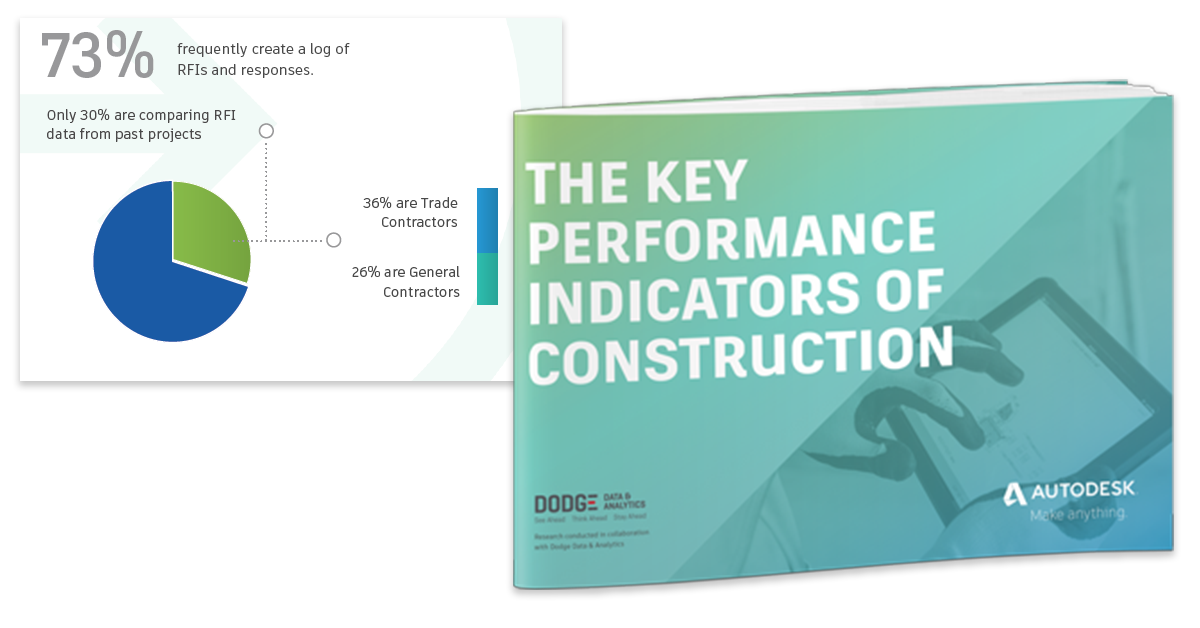Research Report | The KPIs of Construction