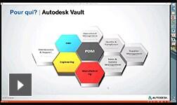 Nouveautés Autodesk Vault 2015 R2 – DEMO