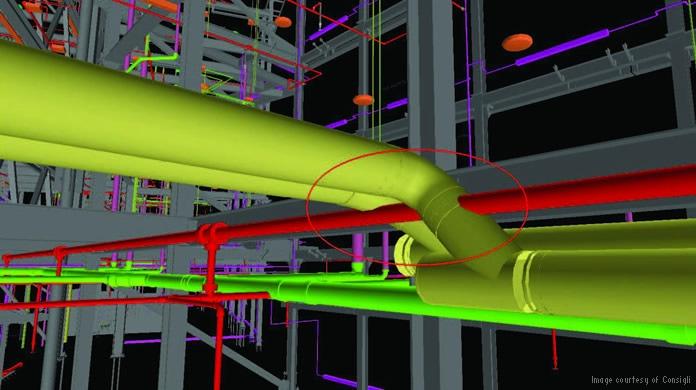 case studies related to civil engineering