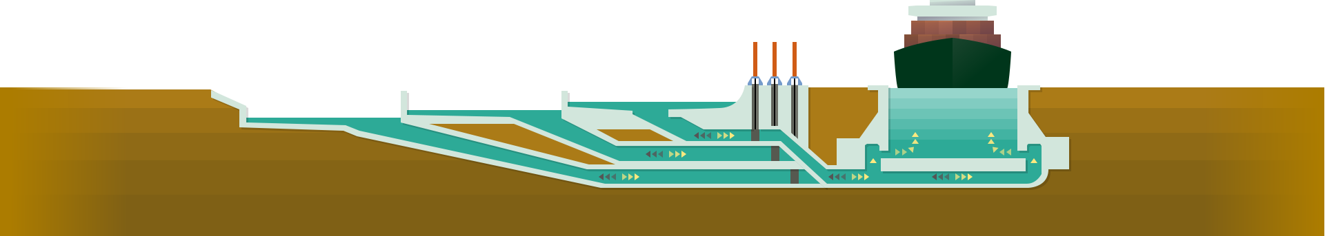 Illustration of boat in canal