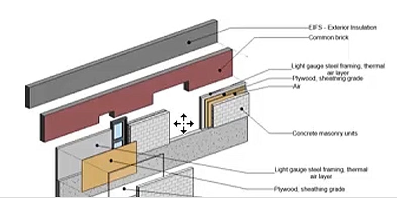 A drafting view in Revit showing a wall assembly