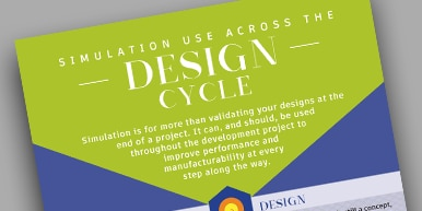 Simulation Use Across the Design Cycle Infographic