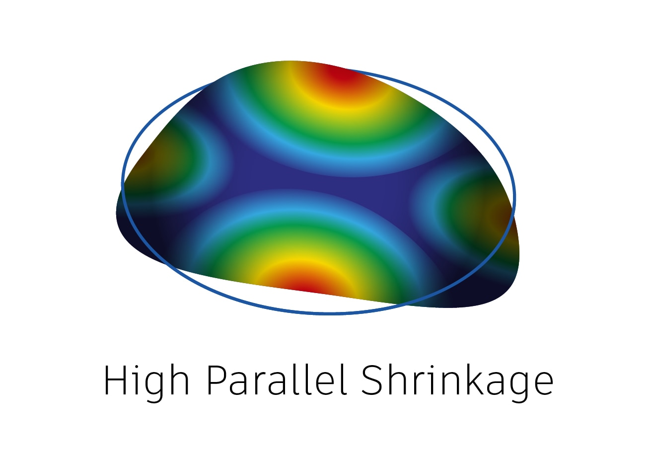 High parallel shrinkage