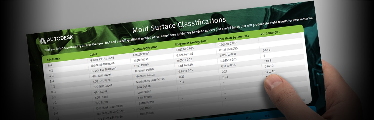 Mold Surface Classifications | SPI & Recommended Materials