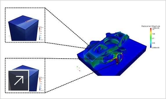 Multi-scale cloud simulation