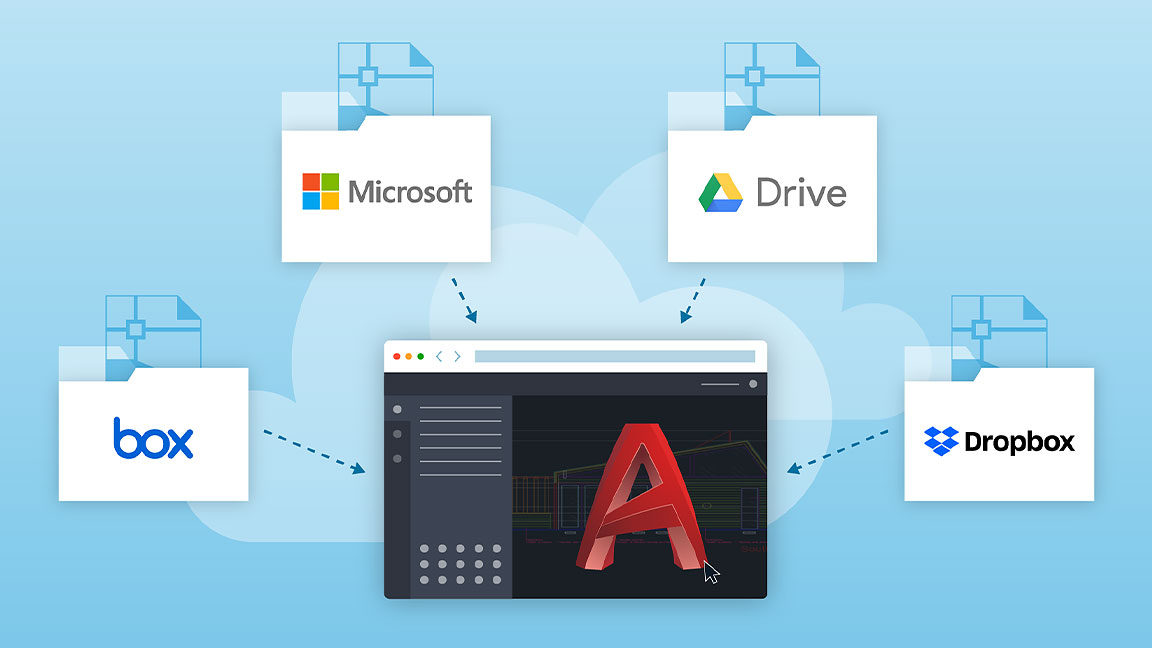 Microsoft OneDrive, Box, Dropbox, and Google Drive folders syncing into AutoCAD web app