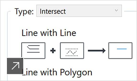 Displaying the overlay analysis window with the intersect type, including options for line with line and line with polygon