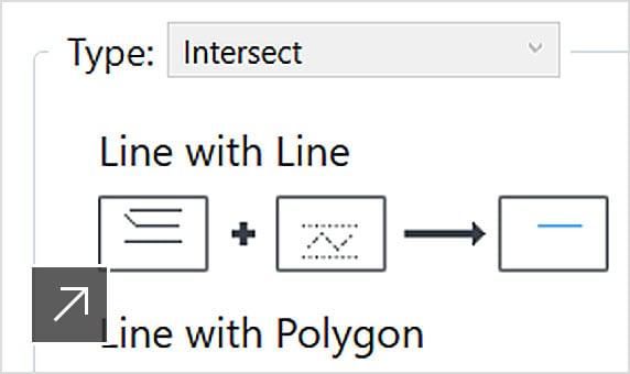 Exibição da janela de análise de sobreposição com o tipo de intersecção, incluindo as opções para linha com linha e para linha com polígono