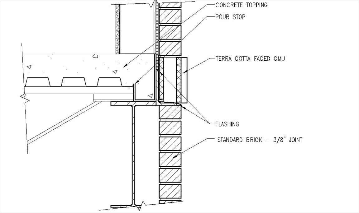 Moderno Reanudar Sitios De Construcción Inspiración - Ejemplo De ...