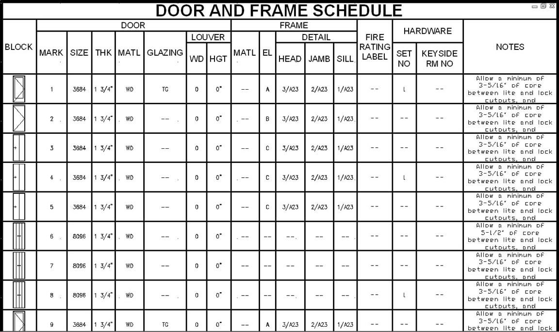 Fácil creación de tablas de planificación personalizadas con software de diseño arquitectónico