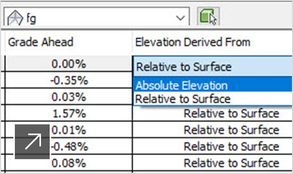 Relative elevation feature lines
