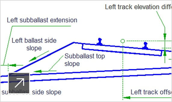 New Civil 3D features: Subassemblies