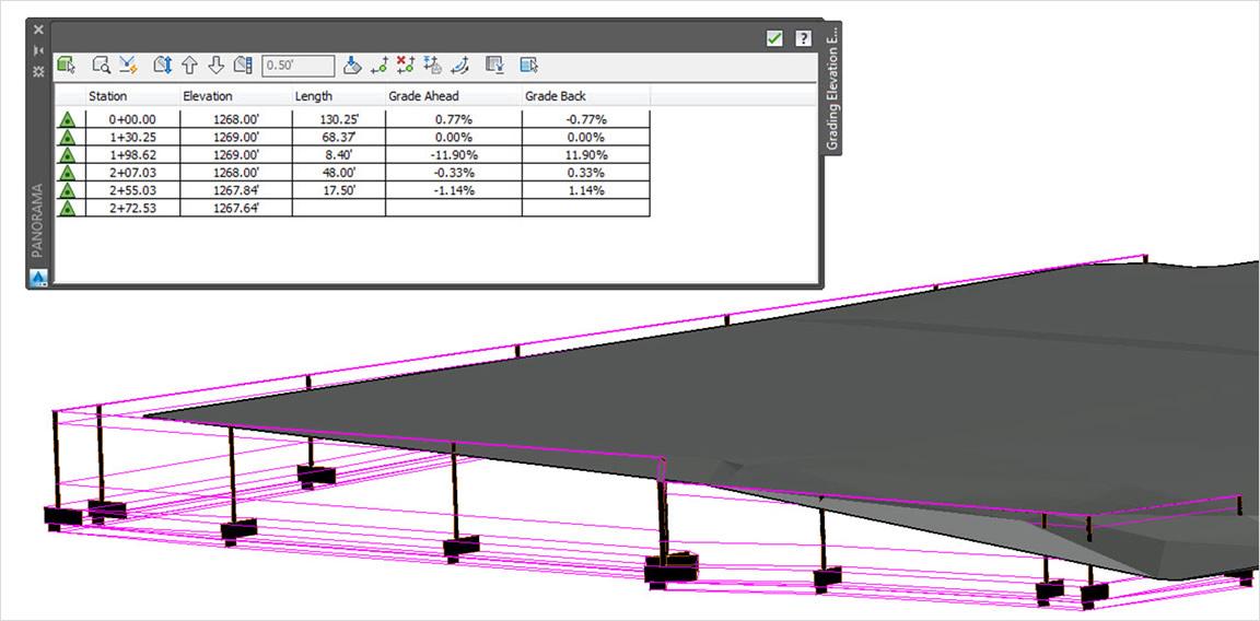 Az építőmérnöki tervezési szolgáltatások része a vezérlővonalaknak a nyomtervek kiindulási vonalaiként történő kezelési képessége