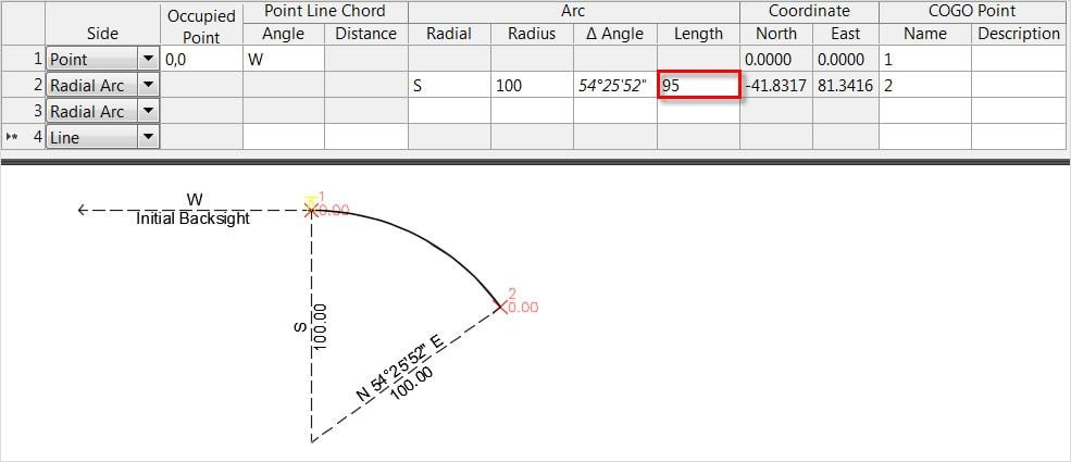 Narzędzia pomiarowe GPS obejmują rozszerzony edytor ciągu poligonowego