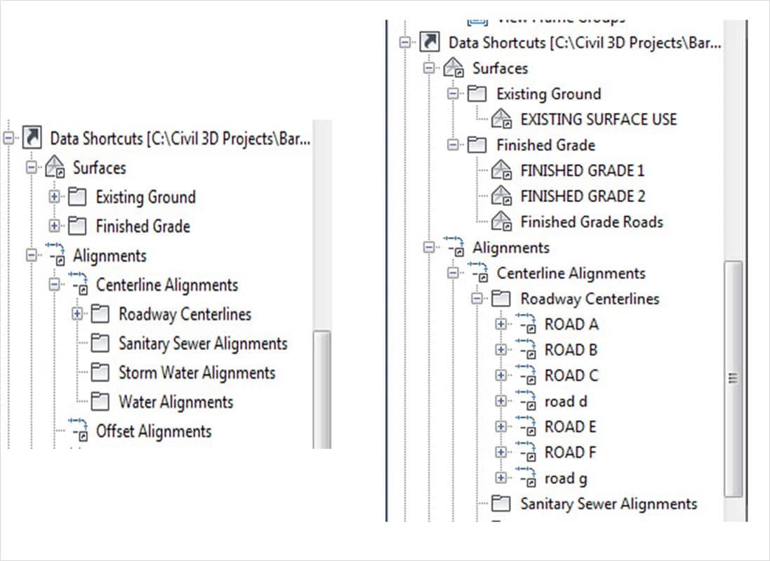 Podsložky objektů zefektivňují pracovní postup projektování.