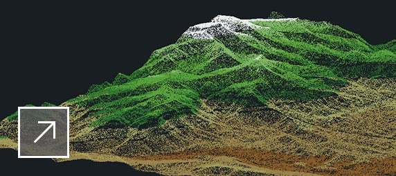 Point cloud tools