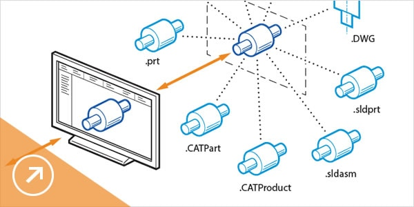 Maintain associativity with virtually any CAD format, and reduce file translations.