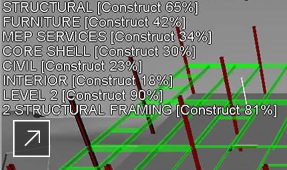 Estenda a vista do projeto inteiro para todos os interessados no projeto com o visualizador Navisworks Freedom 3D gratuito