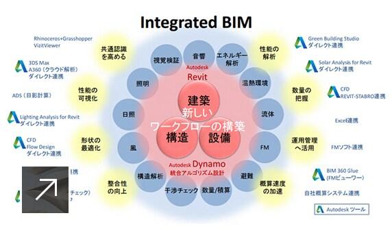 日本設計ユーザ事例