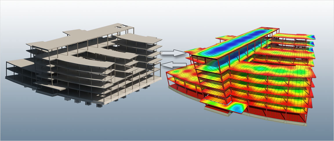 Uppdatera automatiskt modeller och integrera resultat från konstruktionsanalys