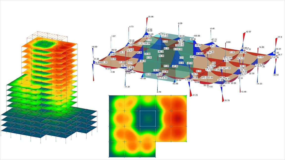 Realice análisis estructurales de la construcción en la nube