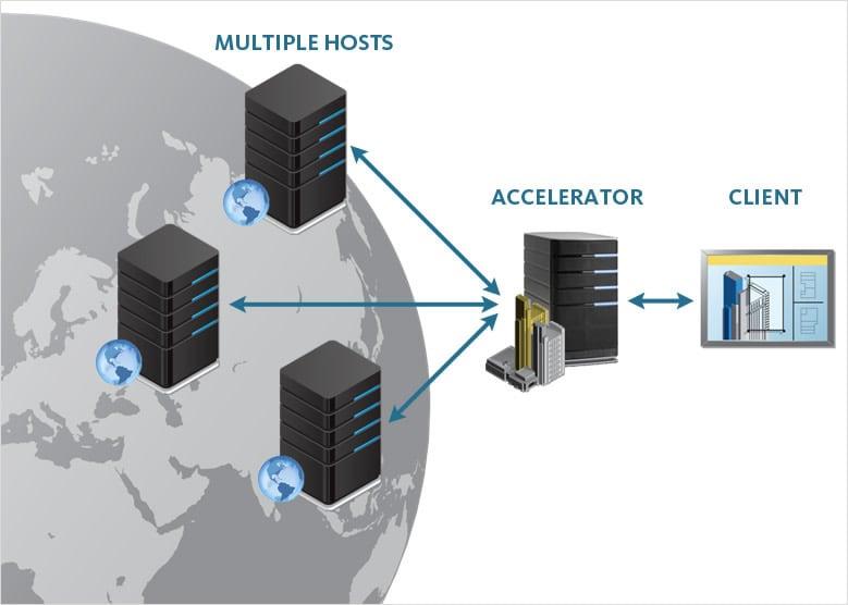 Use Vault collaboration software to streamline data management