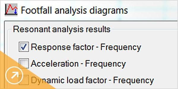 Display footfall analysis