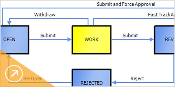Enterprise PDM software