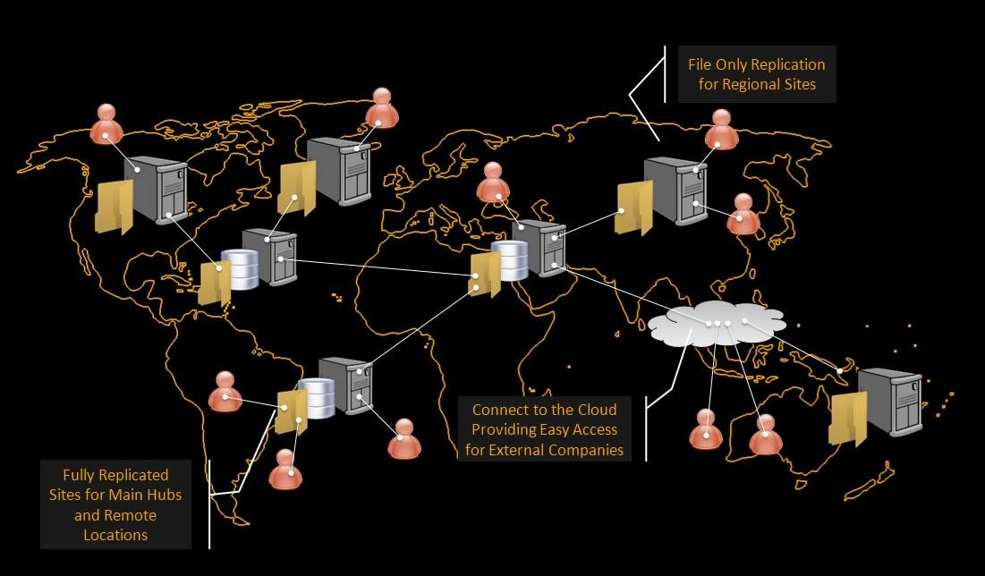 Samarbeid om CAD med team rundt om i verden