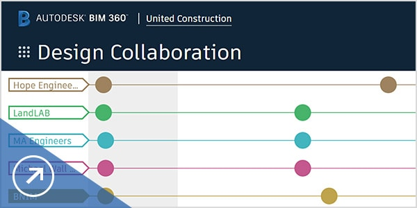 Co-ordinate BIM deliverables between teams