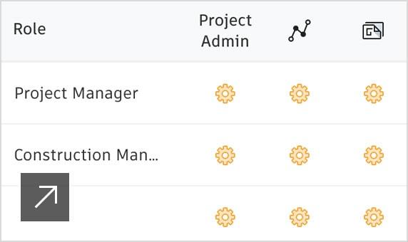 BIM 360 アカウント管理モジュールのユーザーの権限設定を示すスクリーンショット