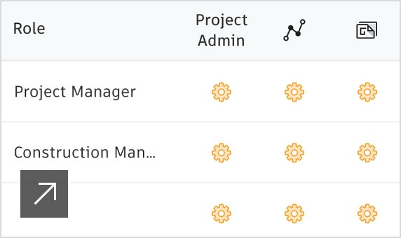 Screenshot of permissions settings for users in BIM 360 Account Admin module
