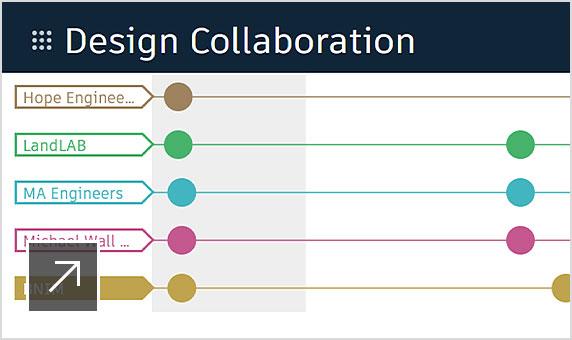 BIM 360 Design Collaboration モジュールのプロジェクト タイムラインのスクリーンショット