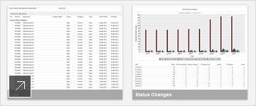 доклади и анализи
