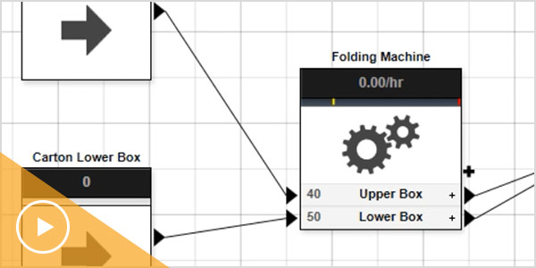 Video: Using Process Analysis to model, study, and optimize manufacturing processes