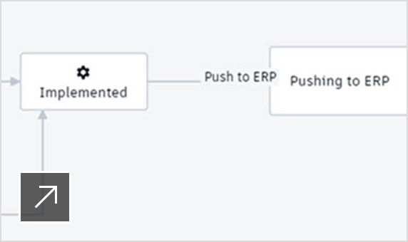 Integrates with business systems using open API