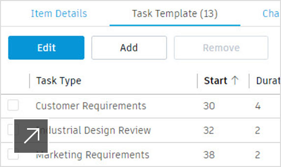 Project template for new product development