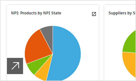Dashboards shows project data